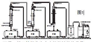 石墨改性九州bet9登录线路降膜吸收器,吸收器2.jpg