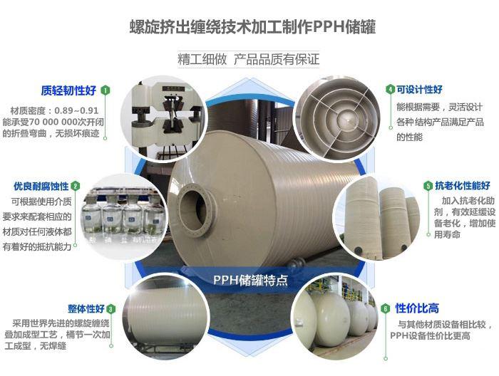 卧式塑料(PPH)储罐0.jpg